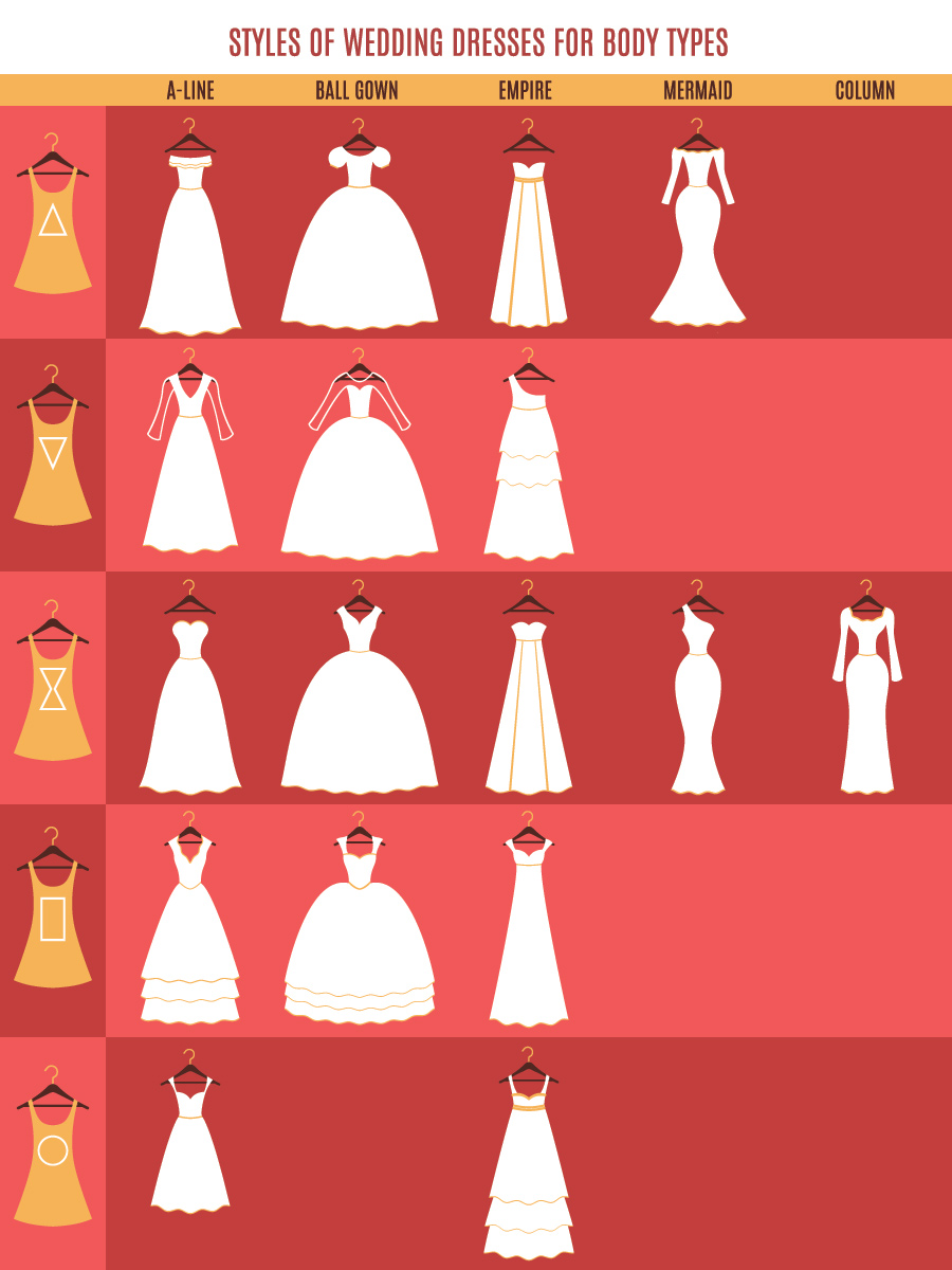 How to Find the Right Wedding Dress For Your Body Type (And Alter